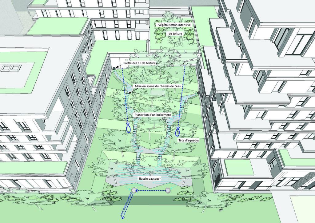 CONSTRUCTION DE LOGEMENTS, BUREAUX ET LOCAUX D'ACTIVITÉ – VILLEURBANNE (69)